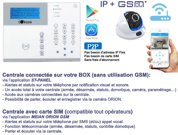 alarme-sans-fil-ip-st-panel